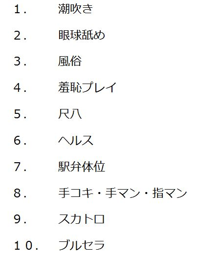 Another ten Japanese pornish words you never needed to know